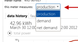configuring non-production meters